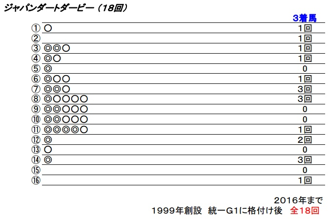 17_ジャパンダートダービー