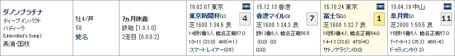 京成杯AH_01