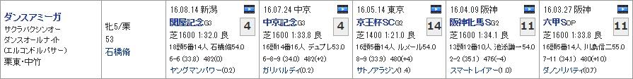 京成杯AH_02