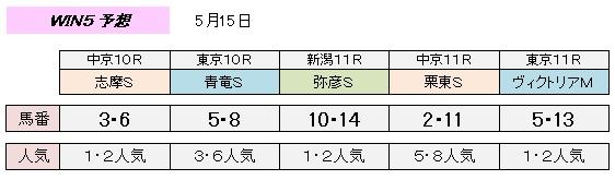 5_15_win5.jpg