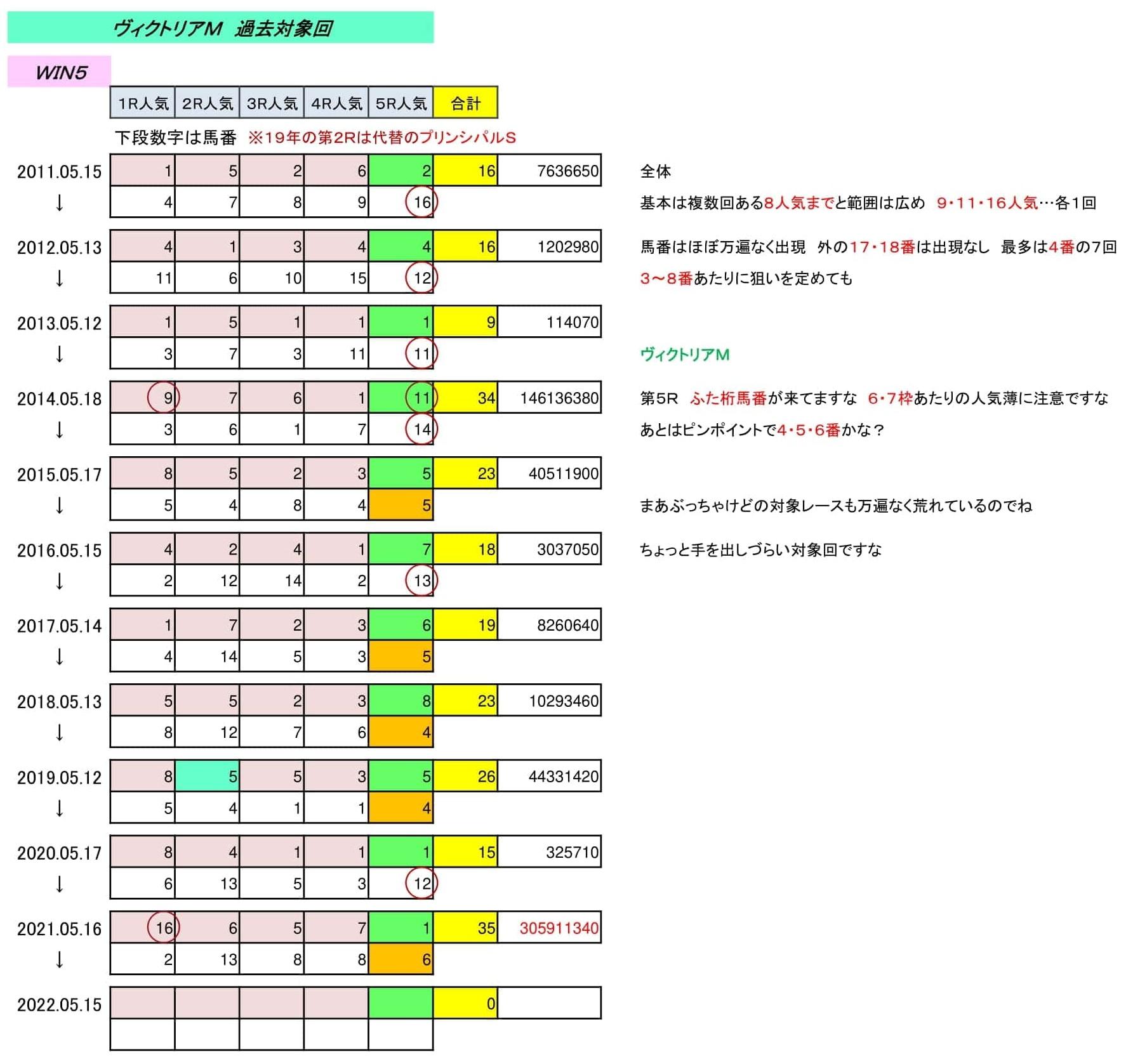 5_15_win5a.jpg