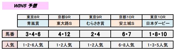 5_29_win5.png