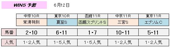 6_12_win5.jpg