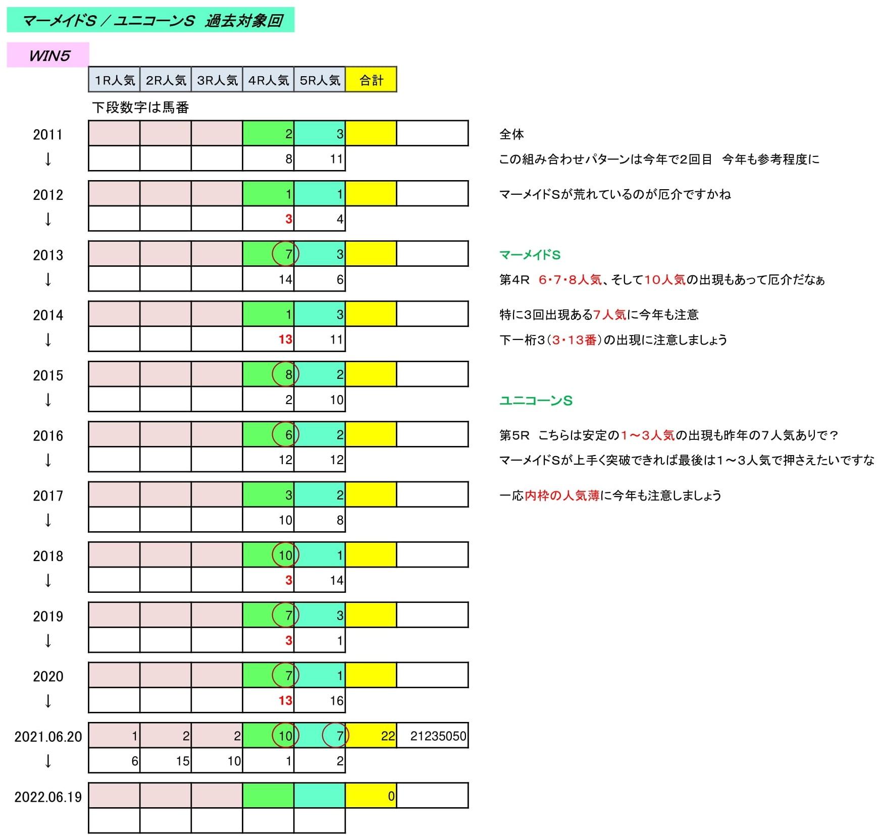 6_19_win5a.jpg