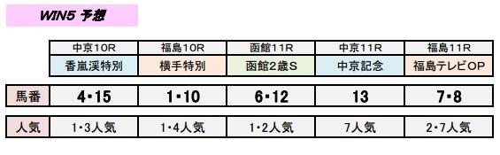 7_24_win5.jpg