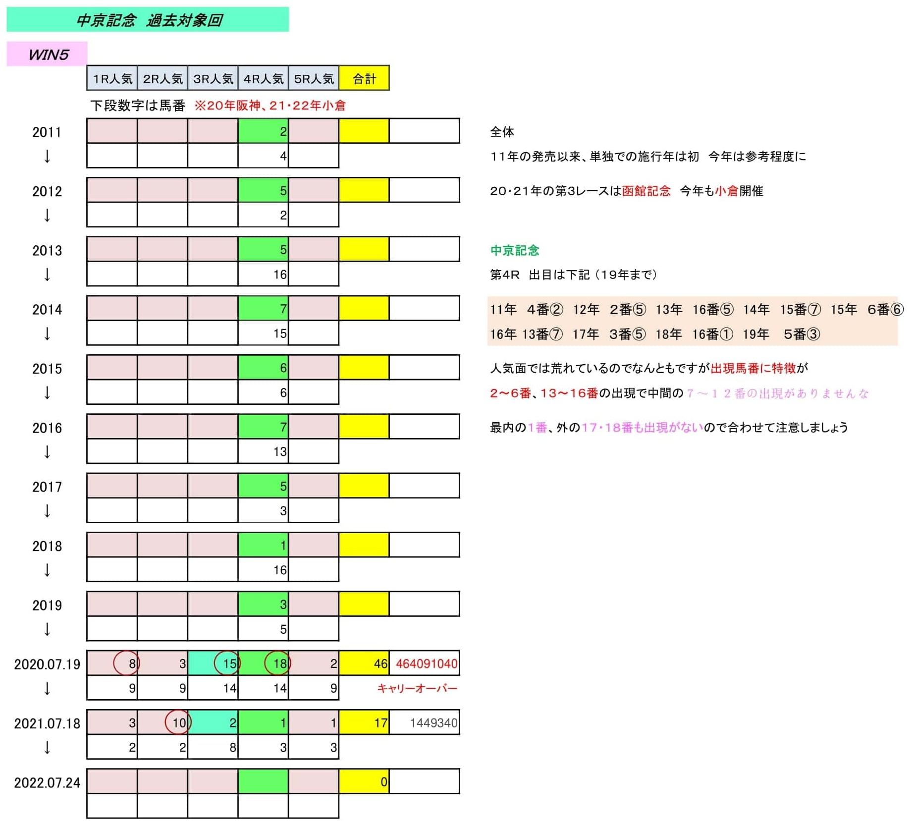 7_24_win5a.jpg