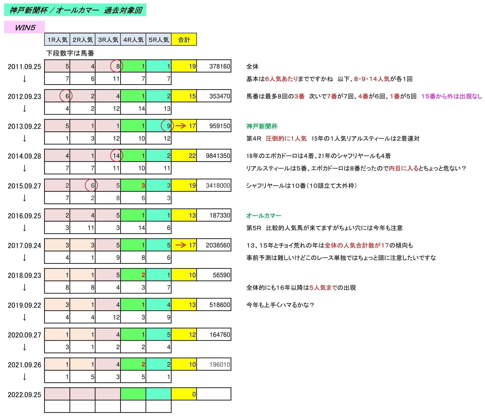 9_25_win5a.jpg