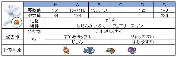 【ステ】メガチルタリス
