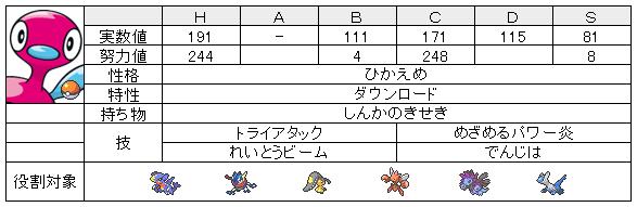 【ステ】ポリゴン2