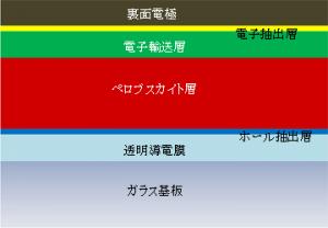 NEDO_new^PV_stack_image1