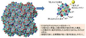 AGC_Titech_C12A17_crystal_image1.jpg