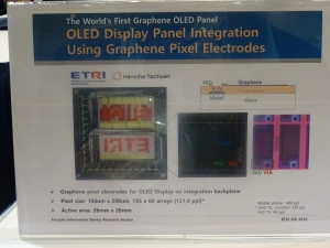 ETRI_graphene_OLED_image2.jpg