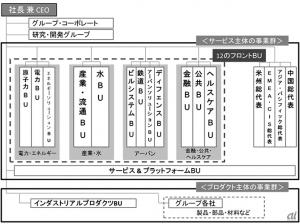 HItachi_2016_company_system_image1.jpg