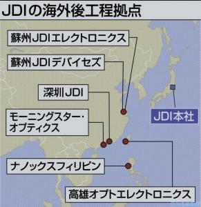 JDI_LCD-plant_cchina_image1.jpg