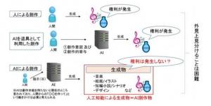 JP-gavament_AI_patent_image1.jpg