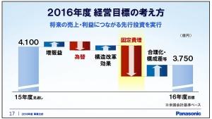 Panasonic_2015-2016_concept_image10.jpg