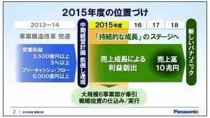 Panasonic_2015-2016_concept_image1.jpg