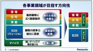 Panasonic_2015-2016_concept_image5.jpg