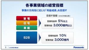 Panasonic_2015-2016_concept_image6.jpg