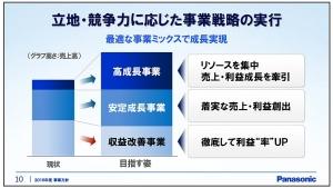 Panasonic_2015-2016_concept_image7.jpg