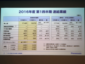 Panasonic_2016_1Q_Result-1.jpg