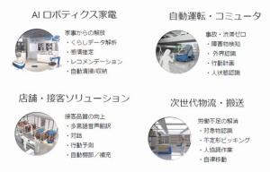Panasonic_AI_area_image1.jpg