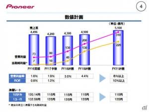 Pioneer_volume_schedle_image1.jpg