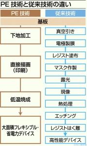 RICOH_PE_process_image1.jpg