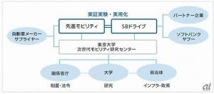 Softbank_SM-mobility_image1.jpg