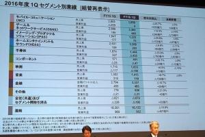 Sony_16_1Q_result-1.jpg