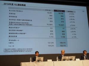 Sony_16_1Q_result-2.jpg