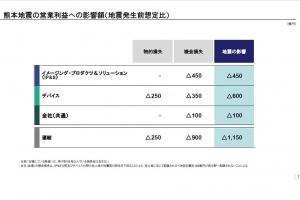 Sony_2015_results_image2.jpg