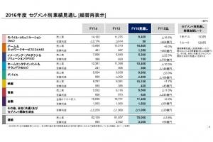 Sony_2015_results_image3.jpg