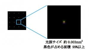 Sony_CLEDIS_poxel_image1.jpg