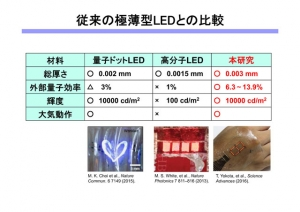 Tokyo-univ_soft-OLED_image2.jpg