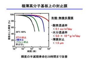 Tokyo-univ_soft-OLED_image3.jpg