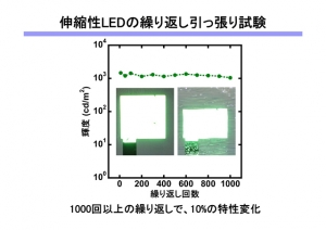 Tokyo-univ_soft-OLED_image8.jpg