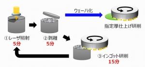 disco_KABRA_process-flow_image1.jpg