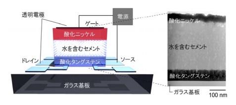 hokkaido-univ_ele-cromic_memory_image1.jpg