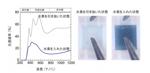 hokkaido-univ_ele-cromic_memory_image2.jpg