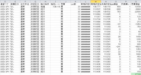 ヒロセ通商の取引結果は余裕のプラス3万円!?