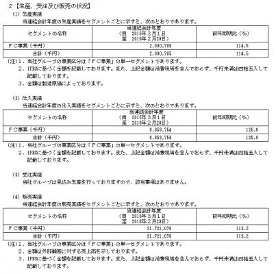 コメダ珈琲(3543)IPO初値予想