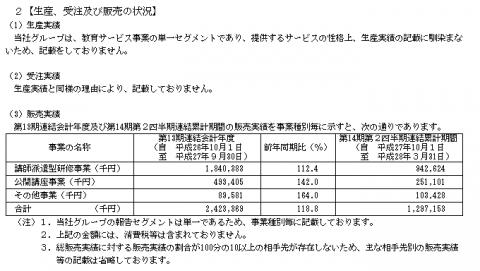 インソース(6200)IPO販売実績