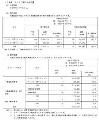デュアルタップ(3469)IPO販売実績
