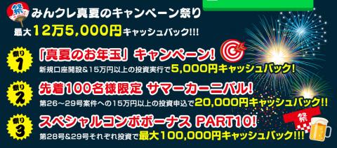 みんなのクレジット真夏のキャンペーン2万円