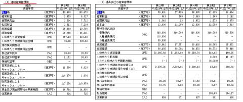 KHネオケム(4189)IPO初値予想