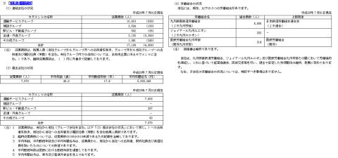 九州旅客鉄道(9142)IPO初値予想と価格