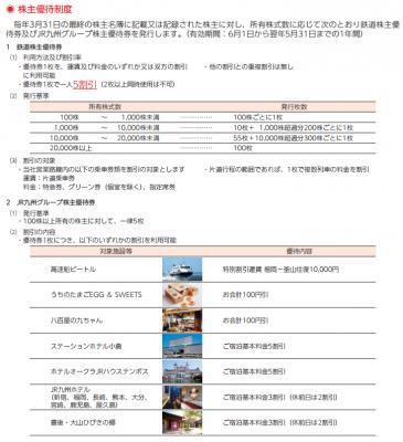 九州旅客鉄道(9142)株主優待で割引