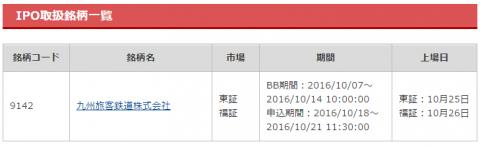 九州旅客鉄道(9142)IPO