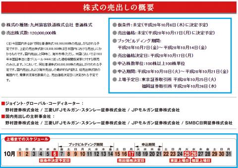 九州旅客鉄道株式会社IPOの日程(九州旅客鉄道)